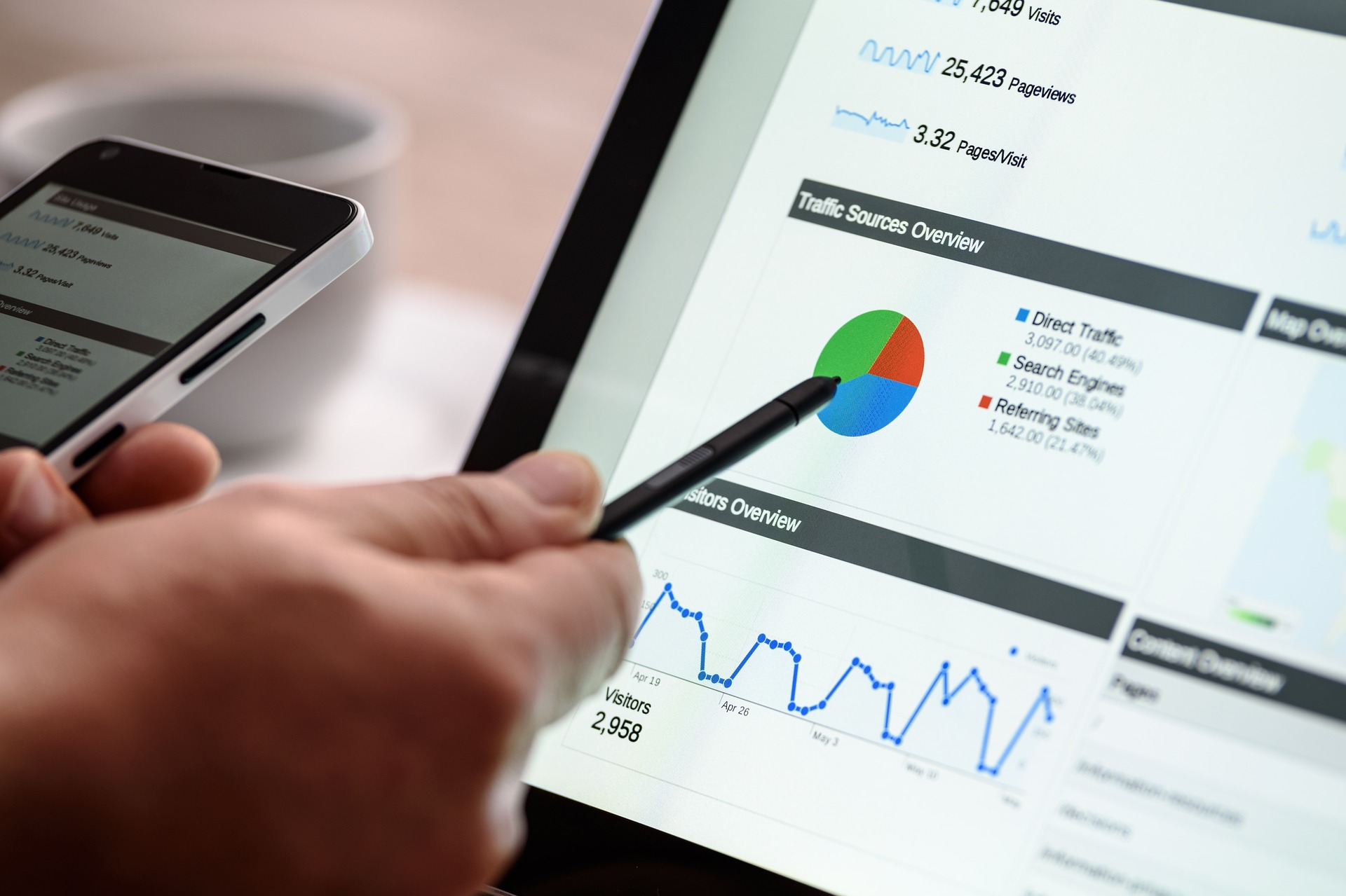 Will SEO Content Marketing Help Your Business?